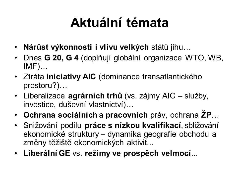Aktuální témata Nárůst výkonnosti i vlivu velkých států jihu… Dnes G 20, G 4 (doplňují globální organizace WTO, WB, IMF)… Ztráta iniciativy AIC (dominance transatlantického prostoru?)… Liberalizace agrárních trhů (vs.