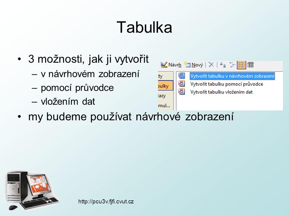 http://pcu3v.fjfi.cvut.cz Tabulka 3 možnosti, jak ji vytvořit –v návrhovém zobrazení –pomocí průvodce –vložením dat my budeme používat návrhové zobraz