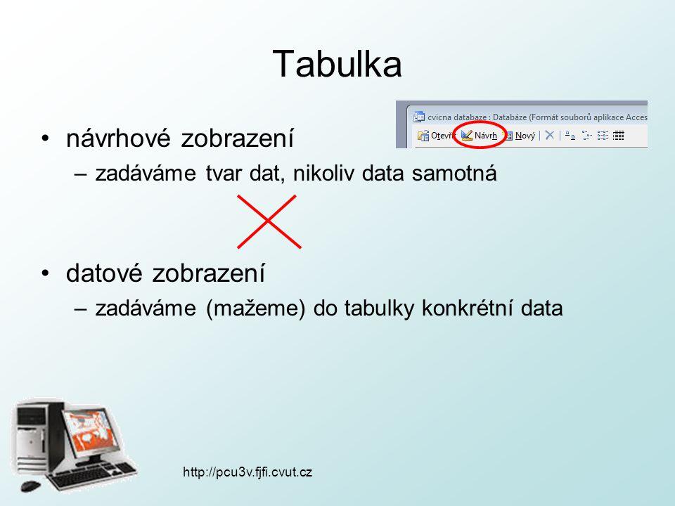 Tabulka návrhové zobrazení –zadáváme tvar dat, nikoliv data samotná datové zobrazení –zadáváme (mažeme) do tabulky konkrétní data http://pcu3v.fjfi.cv