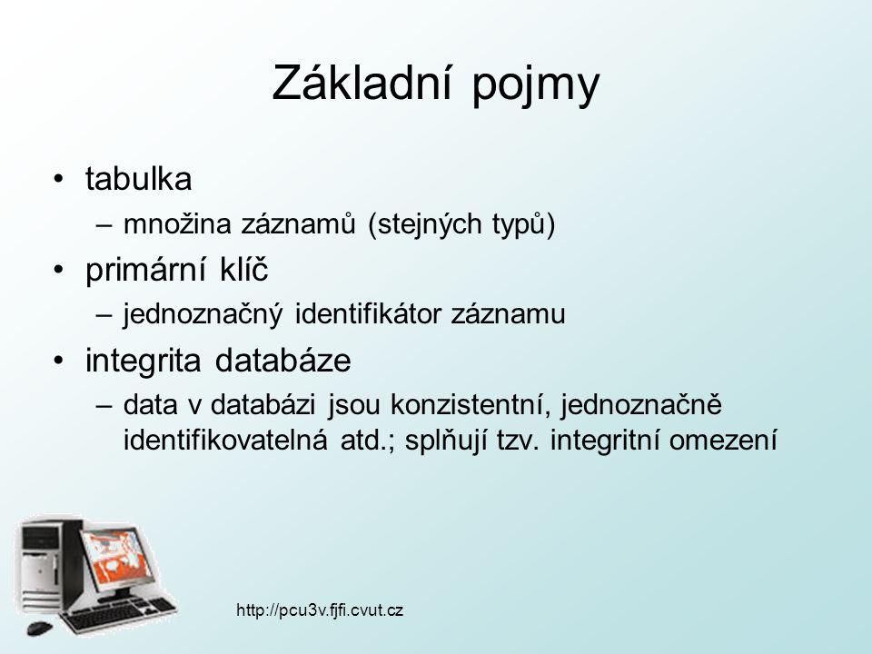 http://pcu3v.fjfi.cvut.cz Základní pojmy tabulka –množina záznamů (stejných typů) primární klíč –jednoznačný identifikátor záznamu integrita databáze
