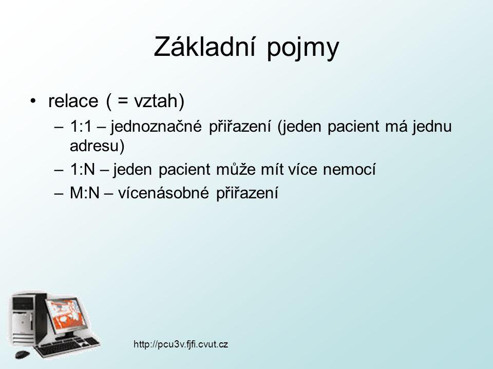 http://pcu3v.fjfi.cvut.cz Základní pojmy relace ( = vztah) –1:1 – jednoznačné přiřazení (jeden pacient má jednu adresu) –1:N – jeden pacient může mít