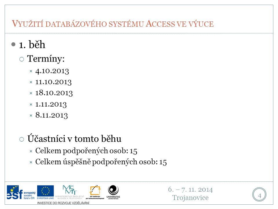 6.– 7. 11. 2014 Trojanovice V YUŽITÍ DATABÁZOVÉHO SYSTÉMU A CCESS VE VÝUCE 5 2.