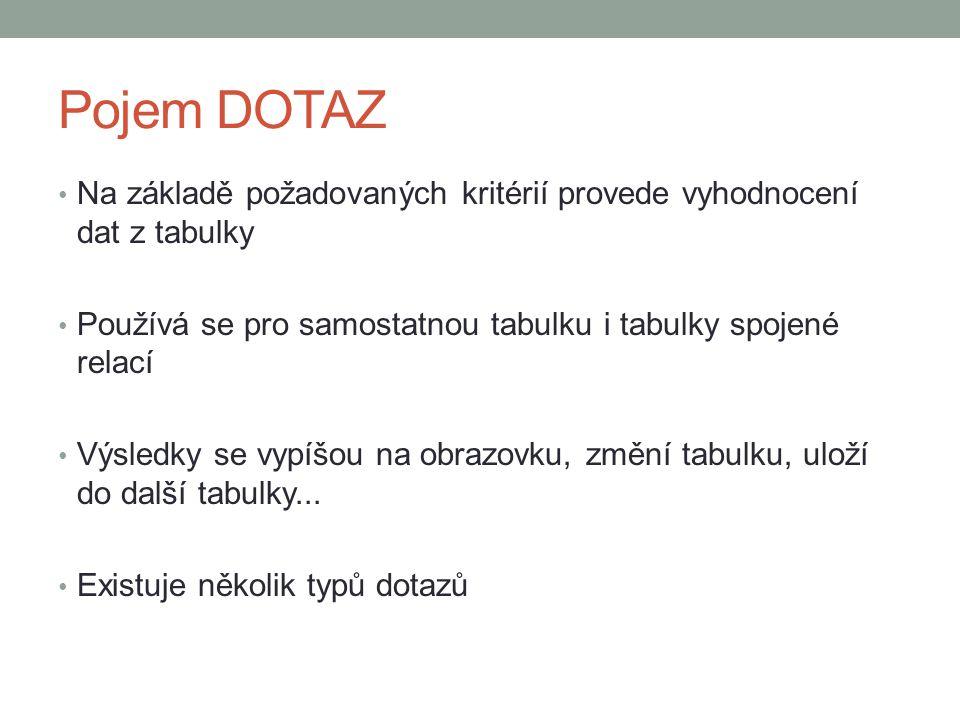 Pojem DOTAZ Na základě požadovaných kritérií provede vyhodnocení dat z tabulky Používá se pro samostatnou tabulku i tabulky spojené relací Výsledky se vypíšou na obrazovku, změní tabulku, uloží do další tabulky...