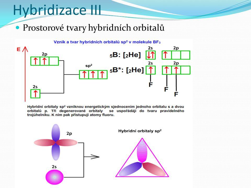 Hybridizace III Prostorové tvary hybridních orbitalů Jednoduchá hybridizace Hybridizace sp 3 Hybridizace v prostoru Úhel vazeb je 109 o 28´ Tvar molekuly je tatraedr