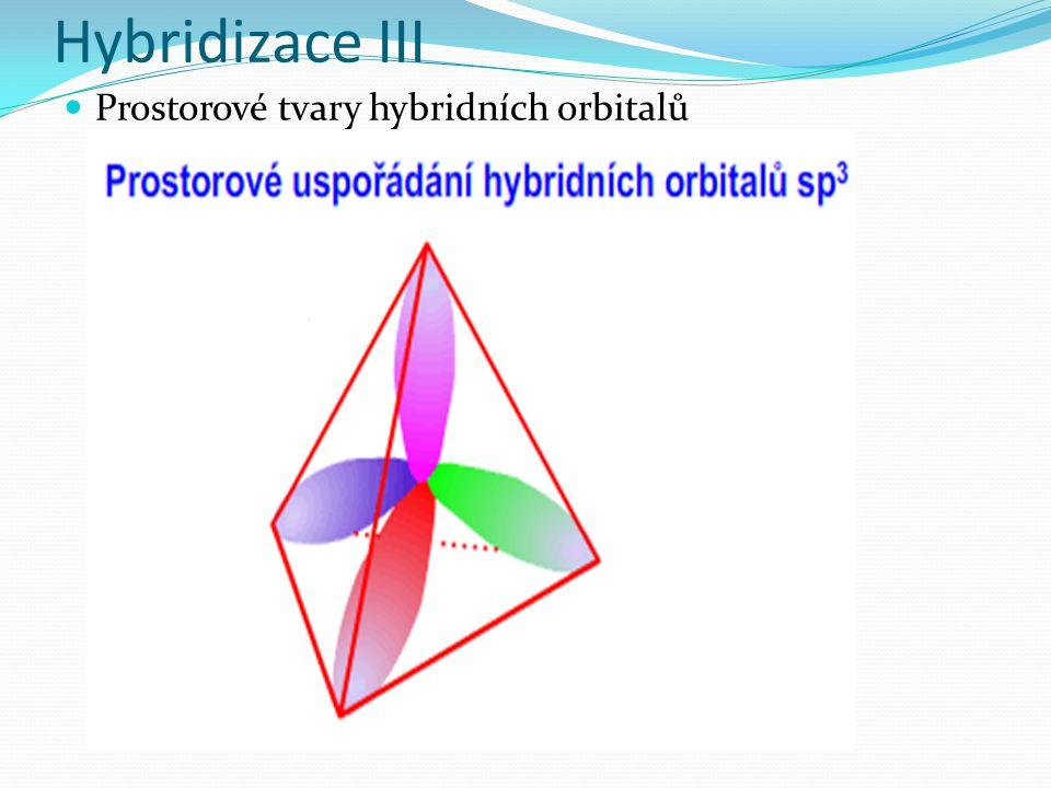 Hybridizace III Prostorové tvary hybridních orbitalů Molekula methanu – CH 4