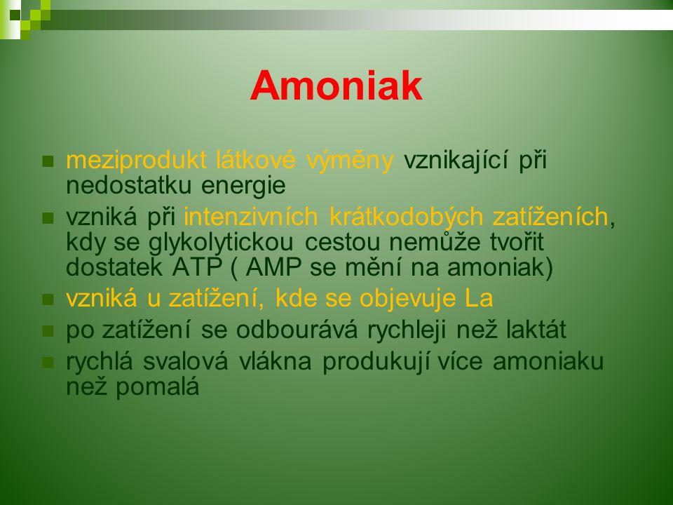 Amoniak meziprodukt látkové výměny vznikající při nedostatku energie vzniká při intenzivních krátkodobých zatíženích, kdy se glykolytickou cestou nemůže tvořit dostatek ATP ( AMP se mění na amoniak) vzniká u zatížení, kde se objevuje La po zatížení se odbourává rychleji než laktát rychlá svalová vlákna produkují více amoniaku než pomalá
