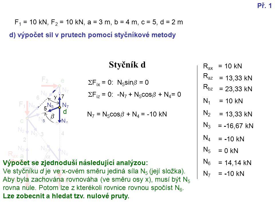 e F1F1 F2F2 a d) výpočet sil v prutech pomocí styčníkové metody    F 1 = 10 kN, F 2 = 10 kN, a = 3 m, b = 4 m, c = 5, d = 2 m 1 2 3 4 5 6 7 N2N2 N1N1 N1N1 N3N3 N3N3 N4N4 N4N4 N5N5 N5N5 N6N6 N6N6 N7N7 N7N7 a b c d R az R ax R bz N2N2  F ix = 0: N 5 sin  = 0 Styčník d  F iz = 0: -N 7 + N 5 cos  + N 4 = 0 N 7 = N 5 cos  + N 4 = -10 kN Př.