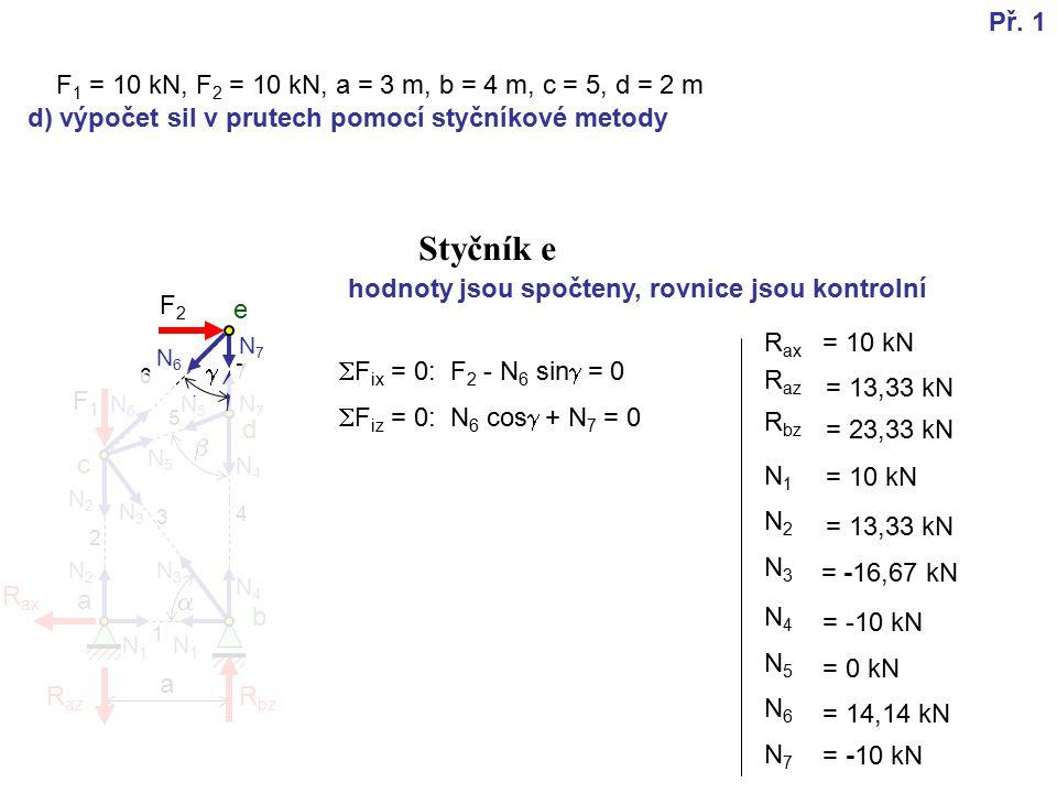 e F1F1 F2F2 a d) výpočet sil v prutech pomocí styčníkové metody    F 1 = 10 kN, F 2 = 10 kN, a = 3 m, b = 4 m, c = 5, d = 2 m 1 2 3 4 5 6 7 N2N2 N1N1 N1N1 N3N3 N3N3 N4N4 N4N4 N5N5 N5N5 N6N6 N6N6 N7N7 N7N7 a b c d R az R ax R bz N2N2  F ix = 0: F 2 - N 6 sin  = 0 Styčník e  F iz = 0: N 6 cos  + N 7 = 0 hodnoty jsou spočteny, rovnice jsou kontrolní Př.