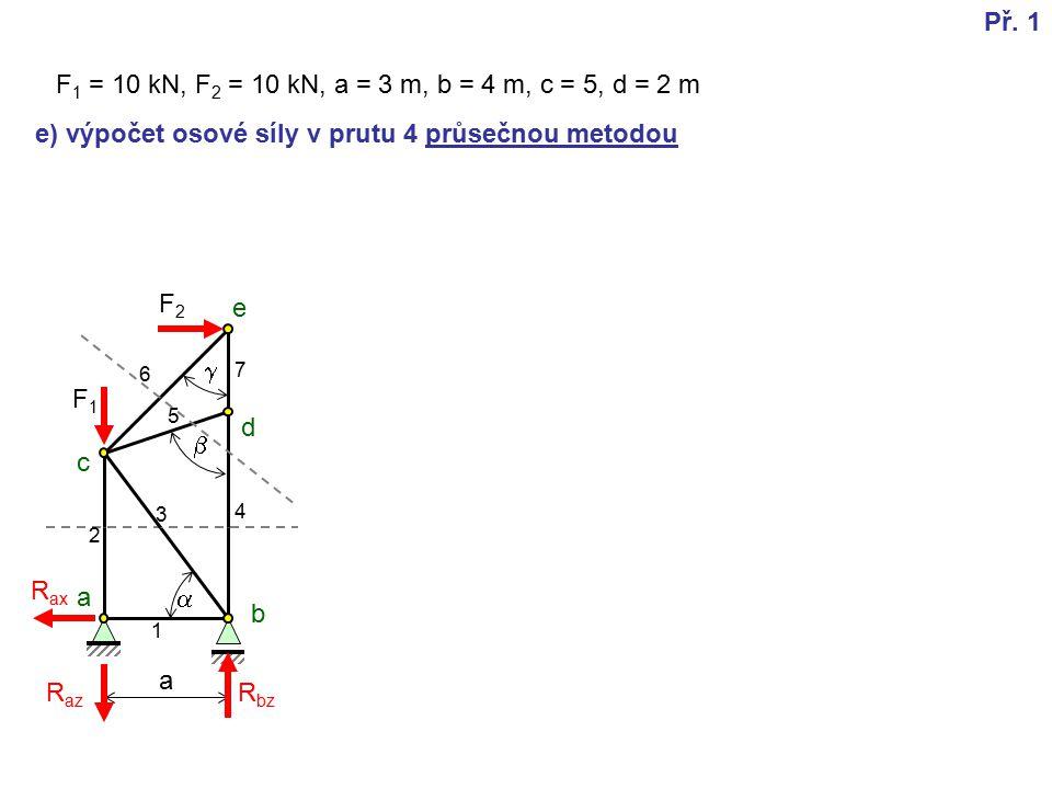 F2F2 a e) výpočet osové síly v prutu 4 průsečnou metodou   F 1 = 10 kN, F 2 = 10 kN, a = 3 m, b = 4 m, c = 5, d = 2 m  F1F1 a b c d e R az R ax R bz 1 2 3 4 5 6 7 Př.