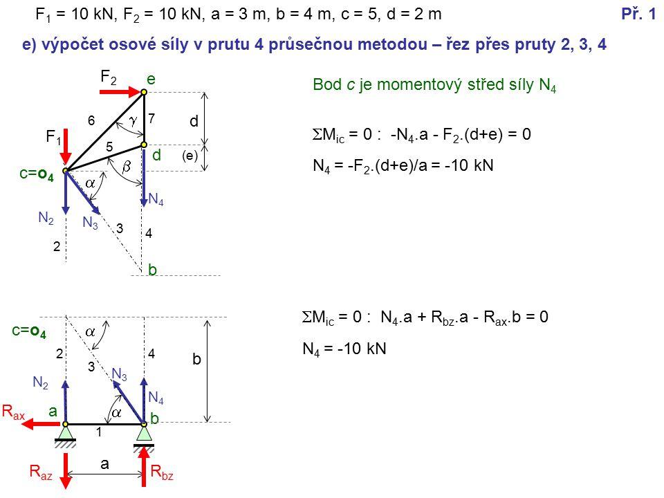 F2F2 a   F 1 = 10 kN, F 2 = 10 kN, a = 3 m, b = 4 m, c = 5, d = 2 m  F1F1 a b c=o 4 d e R az R ax R bz 1 2 3 4 5 6 7 Př.