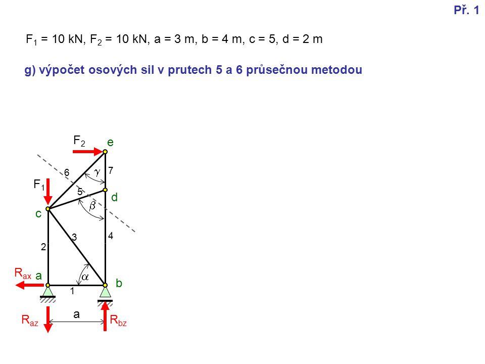 F2F2 a   F 1 = 10 kN, F 2 = 10 kN, a = 3 m, b = 4 m, c = 5, d = 2 m  F1F1 a b c d e R az R ax R bz 1 2 3 4 5 6 7 Př.