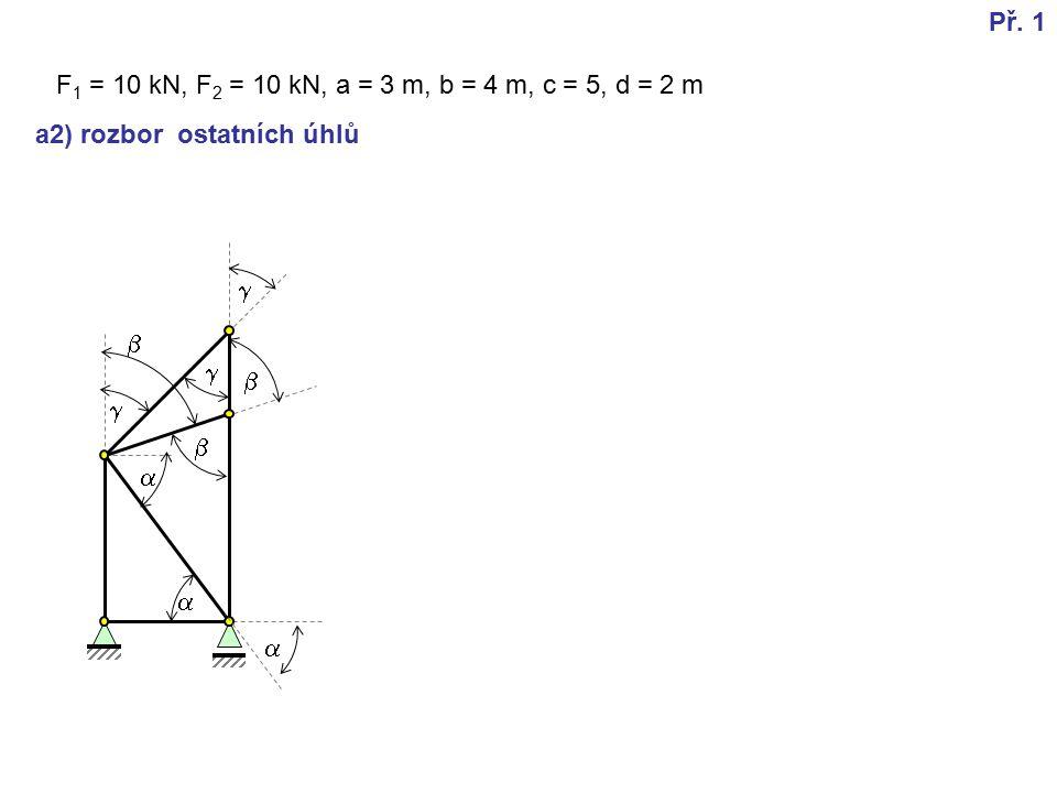 a2) rozbor ostatních úhlů   F 1 = 10 kN, F 2 = 10 kN, a = 3 m, b = 4 m, c = 5, d = 2 m  Př.