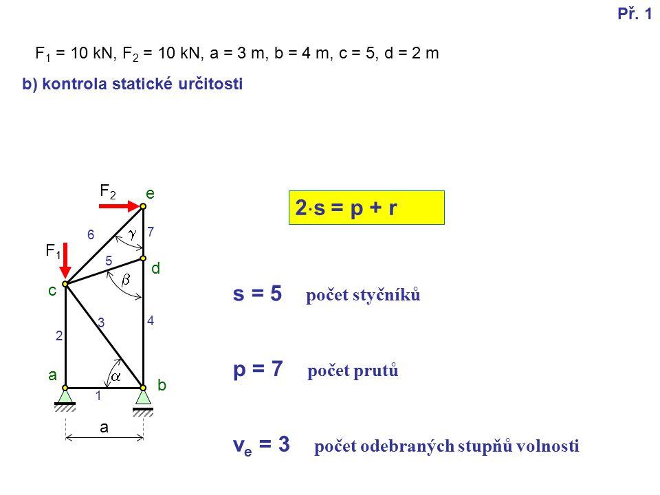 F2F2 a b) kontrola statické určitosti   F 1 = 10 kN, F 2 = 10 kN, a = 3 m, b = 4 m, c = 5, d = 2 m  F1F1 b c d e 1 2 3 4 5 6 7 a 2  s = p + r s = 5 počet styčníků p = 7 počet prutů v e = 3 počet odebraných stupňů volnosti Př.
