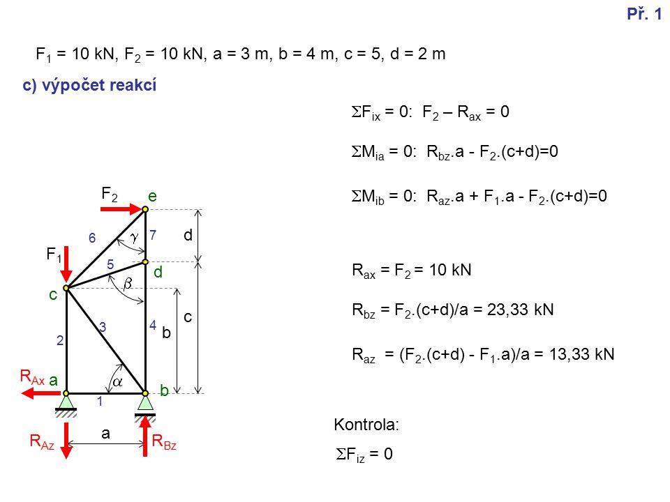 F2F2 a b c d c) výpočet reakcí   F 1 = 10 kN, F 2 = 10 kN, a = 3 m, b = 4 m, c = 5, d = 2 m  F1F1 a b c d e R Az R Ax R Bz  F ix = 0: F 2 – R ax = 0  M ia = 0: R bz.a - F 2.(c+d)=0  M ib = 0: R az.a + F 1.a - F 2.(c+d)=0 R ax = F 2 = 10 kN R bz = F 2.(c+d)/a = 23,33 kN R az = (F 2.(c+d) - F 1.a)/a = 13,33 kN 1 2 3 4 5 6 7 Př.