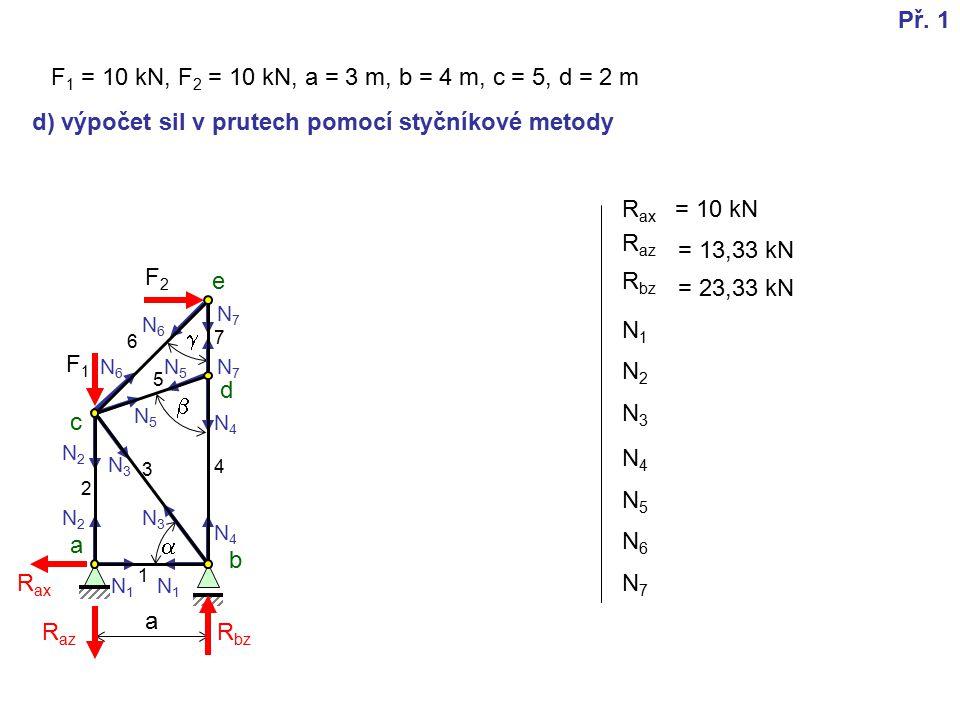 F1F1 F2F2 a d) výpočet sil v prutech pomocí styčníkové metody    F 1 = 10 kN, F 2 = 10 kN, a = 3 m, b = 4 m, c = 5, d = 2 m 1 2 3 4 5 6 7 N2N2 N2N2 N1N1 N1N1 N3N3 N3N3 N4N4 N4N4 N5N5 N5N5 N6N6 N6N6 N7N7 N7N7 a b c d R az R ax R bz Př.