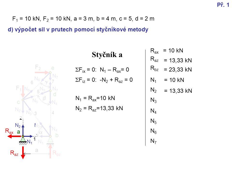 e F1F1 F2F2 a d) výpočet sil v prutech pomocí styčníkové metody    F 1 = 10 kN, F 2 = 10 kN, a = 3 m, b = 4 m, c = 5, d = 2 m 1 2 3 4 5 6 7 N2N2 N1N1 N1N1 N3N3 N3N3 N4N4 N4N4 N5N5 N5N5 N6N6 N6N6 N7N7 N7N7 a b c d R az R ax R bz N2N2  F ix = 0: N 1 – R ax = 0 Styčník a  F iz = 0: -N 2 + R az = 0 N 1 = R ax =10 kN N 2 = R az =13,33 kN Př.
