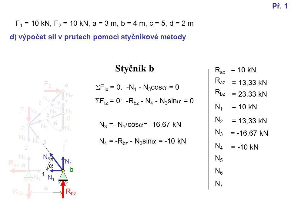e F1F1 F2F2 a d) výpočet sil v prutech pomocí styčníkové metody    F 1 = 10 kN, F 2 = 10 kN, a = 3 m, b = 4 m, c = 5, d = 2 m 1 2 3 4 5 6 7 N2N2 N1N1 N1N1 N3N3 N3N3 N4N4 N4N4 N5N5 N5N5 N6N6 N6N6 N7N7 N7N7 a b c d R Az R ax R bz N2N2  F ix = 0: -N 1 - N 3 cos  = 0 Styčník b  F iz = 0: -R bz - N 4 - N 3 sin  = 0 N 3 = -N 1 /cos  = -16,67 kN N 4 = -R bz - N 3 sin  = -10 kN Př.