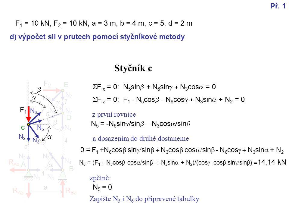 E F1F1 F2F2 a d) výpočet sil v prutech pomocí styčníkové metody    F 1 = 10 kN, F 2 = 10 kN, a = 3 m, b = 4 m, c = 5, d = 2 m 1 2 3 4 5 6 7 N2N2 N1N1 N1N1 N3N3 N3N3 N4N4 N4N4 N5N5 N5N5 N6N6 N6N6 N7N7 N7N7 A B c D R Az R Ax R Bz N2N2  F ix = 0: N 5 sin  + N 6 sin  N 3 cos  = 0 Styčník c  F iz = 0: F 1 - N 5 cos  - N 6 cos  N 3 sin  + N 2 = 0 N 5 = -N 6 sin  sin  N 3 cos  sin  z první rovnice a dosazením do druhé dostaneme 0 = F 1 +N 6 cos  sin  sin  N 3 cos  cos  sin  - N 6 cos  N 3 sin  + N 2 N 6 = (F 1  N 3 cos  cos  sin   N 3 sin  + N 2 )/(cos  cos  sin  sin  14,14 kN N 5 = 0 Př.