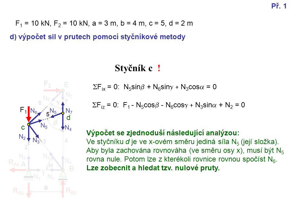 E F1F1 F2F2 a d) výpočet sil v prutech pomocí styčníkové metody    F 1 = 10 kN, F 2 = 10 kN, a = 3 m, b = 4 m, c = 5, d = 2 m 1 2 3 4 5 6 7 N2N2 N1N1 N1N1 N3N3 N3N3 N4N4 N4N4 N5N5 N5N5 N6N6 N6N6 N7N7 N7N7 A B c d R Az R Ax R Bz N2N2  F ix = 0: N 5 sin  + N 6 sin  N 3 cos  = 0 Styčník c .
