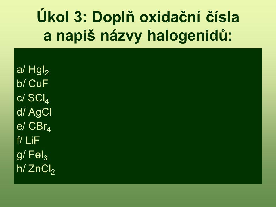 Kontrola úkolu 3 a/ Hg II I -I 2 Jodid rtuťnatý b/ Cu I F -I Fluorid měďný c/ S IV Cl -I 4 Chlorid siřičitý d/ Ag I Cl -I Chlorid stříbrný e/ C IV Br -I 4 Bromid uhličitý f/ Li I F -I Fluorid litný g/ Fe III I -I 3 Jodid železitý h/ Zn II Cl -I 2 Chlorid zinečnatý