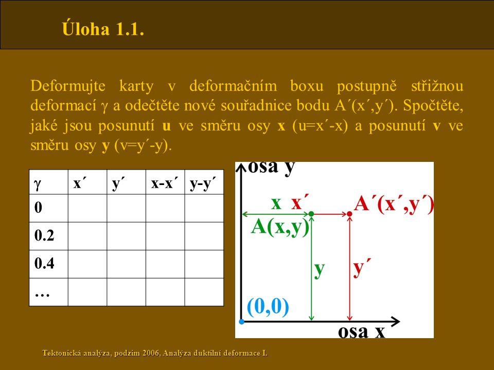 Tektonická analýza, podzim 2006, Analýza duktilní deformace I.
