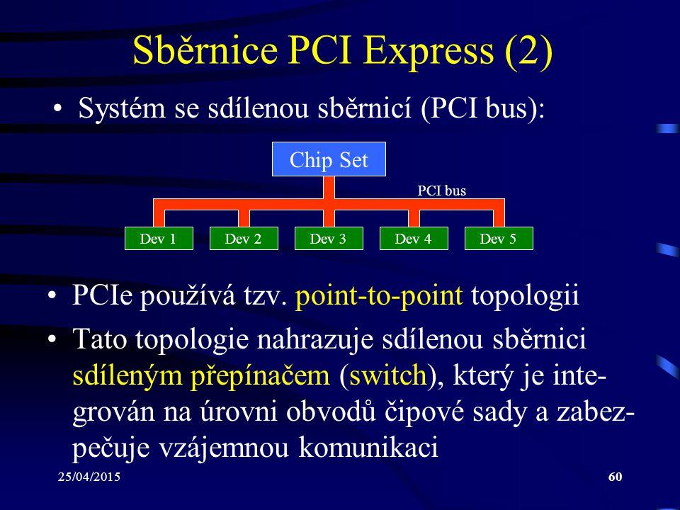 25/04/201560 Sběrnice PCI Express (2) PCIe používá tzv. point-to-point topologii Tato topologie nahrazuje sdílenou sběrnici sdíleným přepínačem (switc