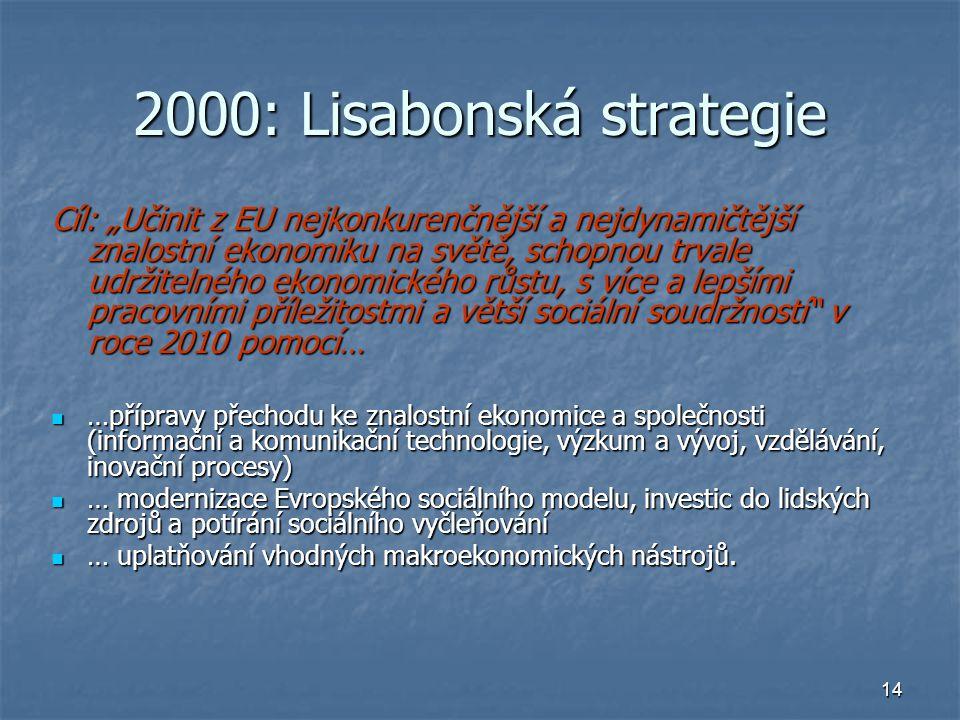 """14 2000: Lisabonská strategie Cíl: """"Učinit z EU nejkonkurenčnější a nejdynamičtější znalostní ekonomiku na světě, schopnou trvale udržitelného ekonomického růstu, s více a lepšími pracovními příležitostmi a větší sociální soudržností v roce 2010 pomocí… …přípravy přechodu ke znalostní ekonomice a společnosti (informační a komunikační technologie, výzkum a vývoj, vzdělávání, inovační procesy) …přípravy přechodu ke znalostní ekonomice a společnosti (informační a komunikační technologie, výzkum a vývoj, vzdělávání, inovační procesy) … modernizace Evropského sociálního modelu, investic do lidských zdrojů a potírání sociálního vyčleňování … modernizace Evropského sociálního modelu, investic do lidských zdrojů a potírání sociálního vyčleňování … uplatňování vhodných makroekonomických nástrojů."""