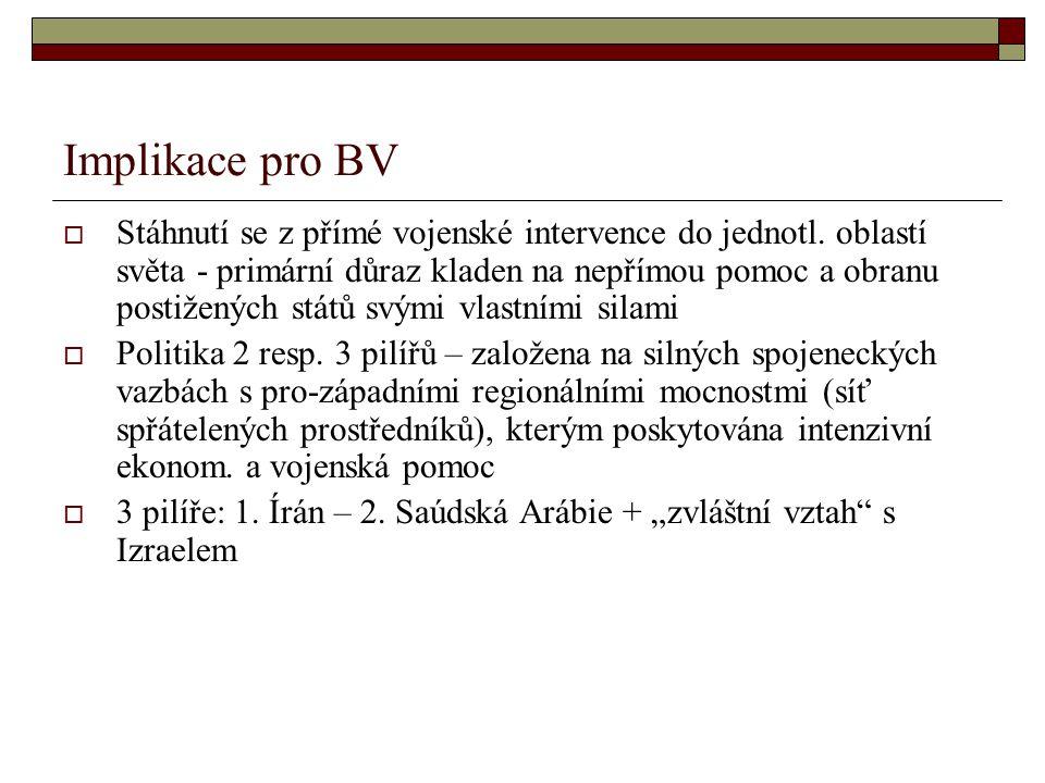 Implikace pro BV  Stáhnutí se z přímé vojenské intervence do jednotl.