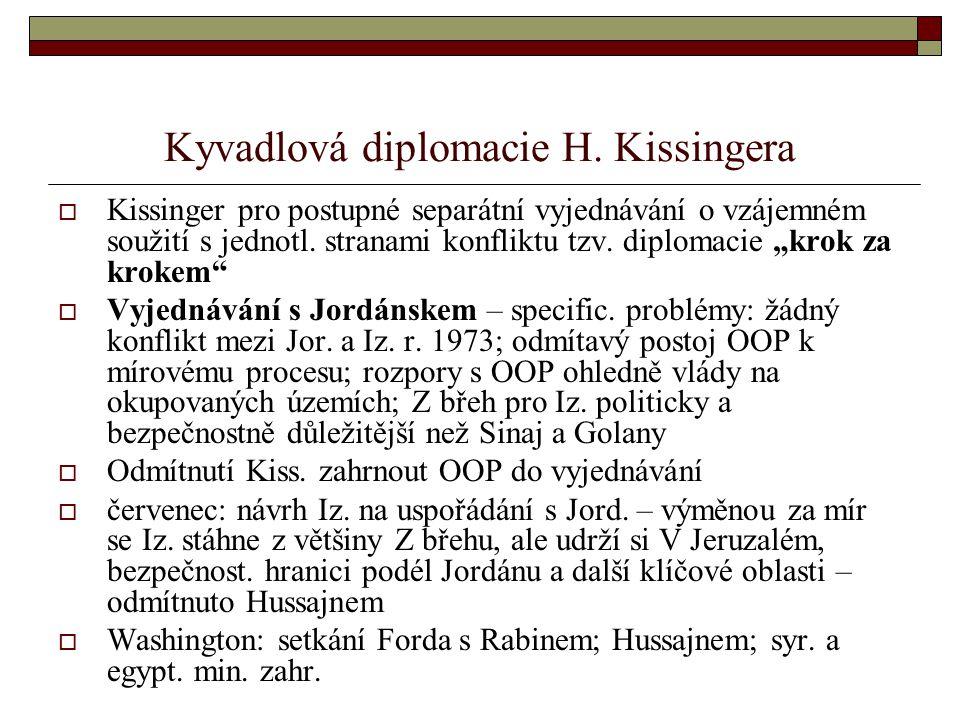 Kyvadlová diplomacie H.