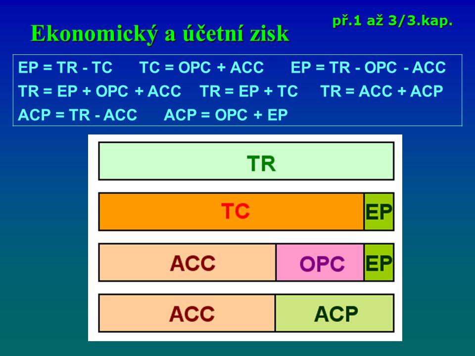 Ekonomický a účetní zisk EP = TR - TC TC = OPC + ACC EP = TR - OPC - ACC TR = EP + OPC + ACC TR = EP + TC TR = ACC + ACP ACP = TR - ACC ACP = OPC + EP př.1 až 3/3.kap.