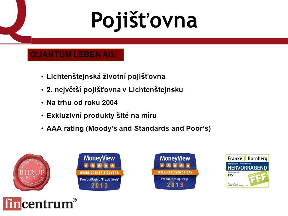 QUANTUM LEBEN AG: Lichtenštejnská životní pojišťovna 2. největší pojišťovna v Lichtenštejnsku Na trhu od roku 2004 Exkluzivní produkty šité na míru AA