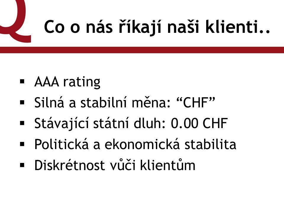 """Co o nás říkají naši klienti..  AAA rating  Silná a stabilní měna: """"CHF""""  Stávající státní dluh: 0.00 CHF  Politická a ekonomická stabilita  Disk"""