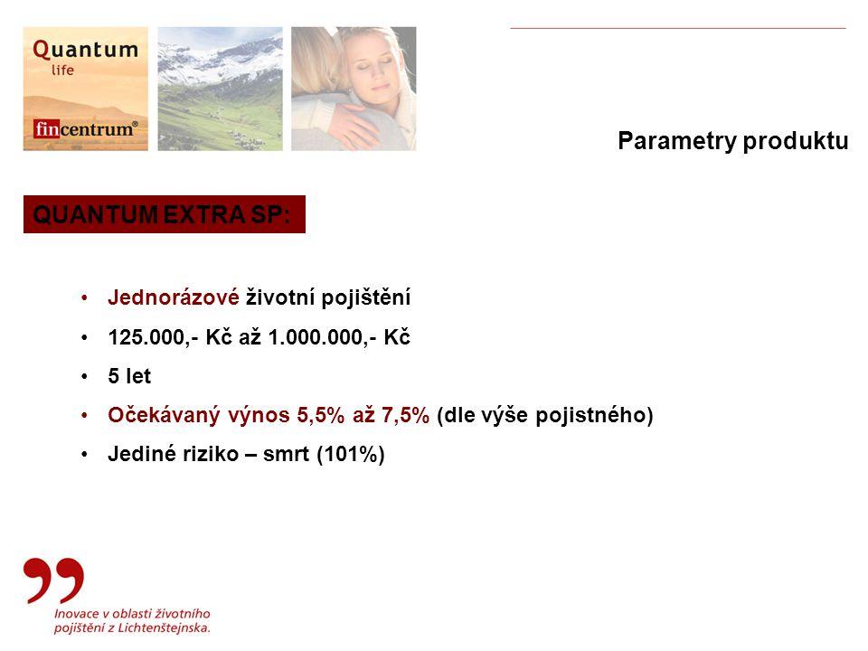 Parametry produktu QUANTUM EXTRA SP: Jednorázové životní pojištění 125.000,- Kč až 1.000.000,- Kč 5 let Očekávaný výnos 5,5% až 7,5% (dle výše pojistn