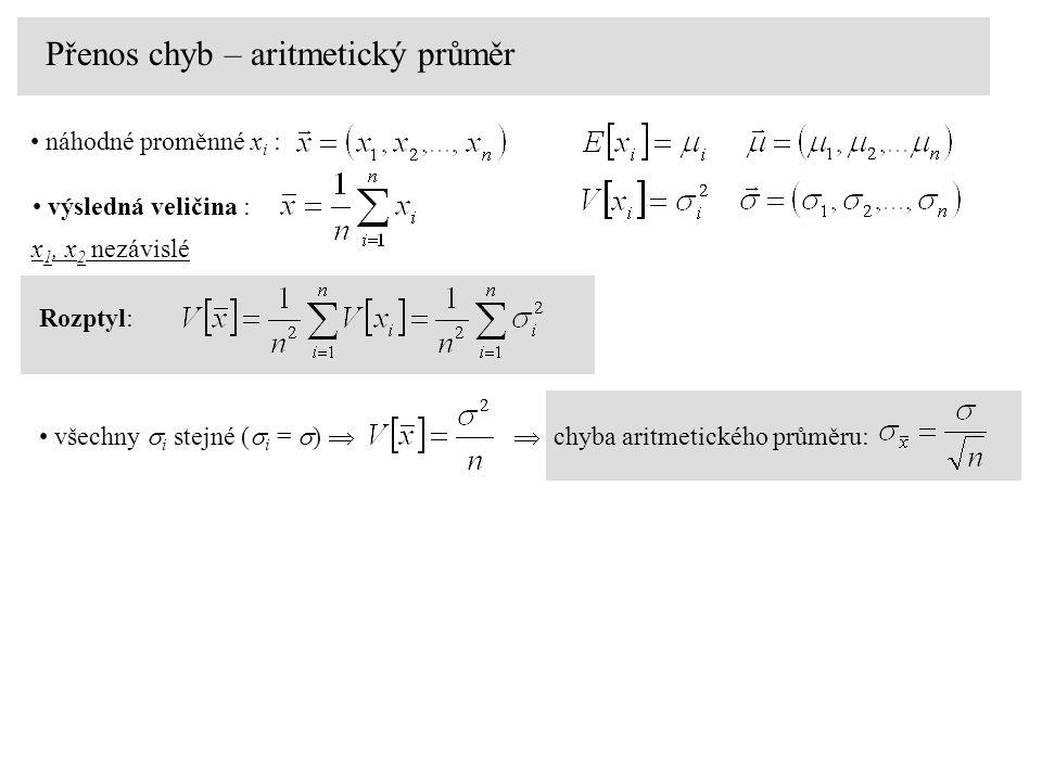 Přenos chyb – aritmetický průměr náhodné proměnné x i : Rozptyl: x 1, x 2 nezávislé výsledná veličina : všechny  i stejné (  i =  )   chyba aritmetického průměru: