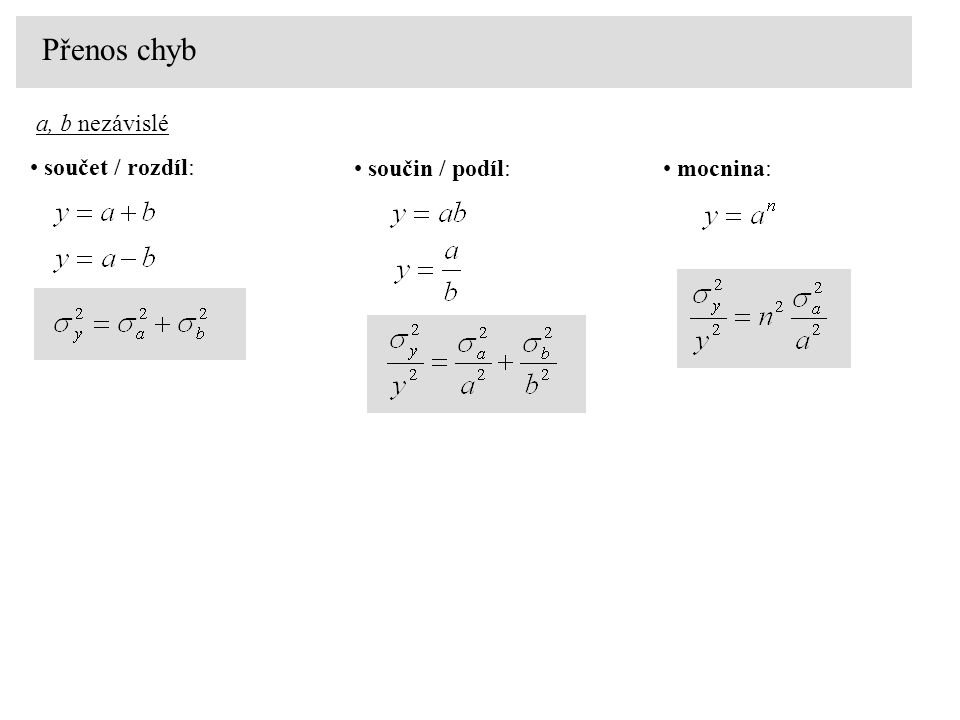 Přenos chyb součet / rozdíl: součin / podíl: mocnina: a, b nezávislé