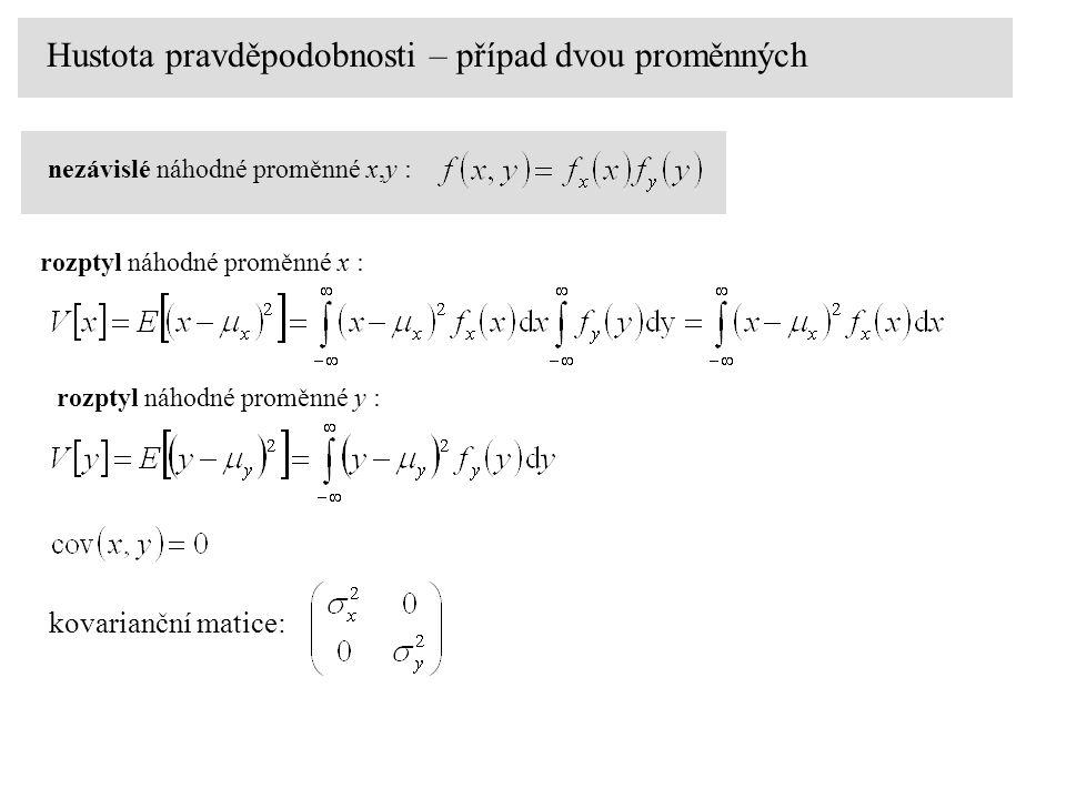 Hustota pravděpodobnosti – případ dvou proměnných nezávislé náhodné proměnné x,y : rozptyl náhodné proměnné x : rozptyl náhodné proměnné y : kovarianční matice: