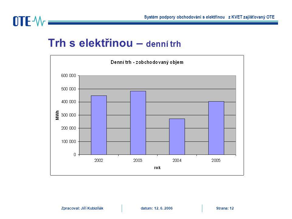 Trh s elektřinou – denní trh Systém podpory obchodování s elektřinou z KVET zajišťovaný OTE Zpracoval: Jiří Kubizňák datum: 12. 6. 2006 Strana: 12