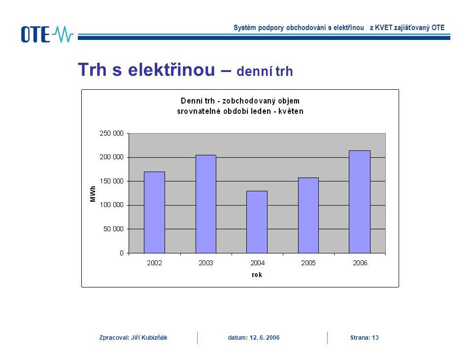 Trh s elektřinou – denní trh Systém podpory obchodování s elektřinou z KVET zajišťovaný OTE Zpracoval: Jiří Kubizňák datum: 12. 6. 2006 Strana: 13