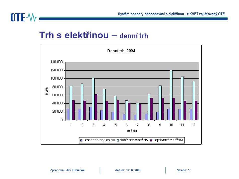 Trh s elektřinou – denní trh Systém podpory obchodování s elektřinou z KVET zajišťovaný OTE Zpracoval: Jiří Kubizňák datum: 12. 6. 2006 Strana: 15