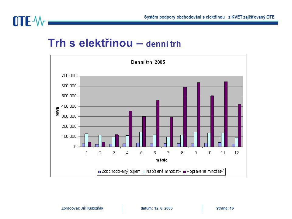 Trh s elektřinou – denní trh Systém podpory obchodování s elektřinou z KVET zajišťovaný OTE Zpracoval: Jiří Kubizňák datum: 12. 6. 2006 Strana: 16