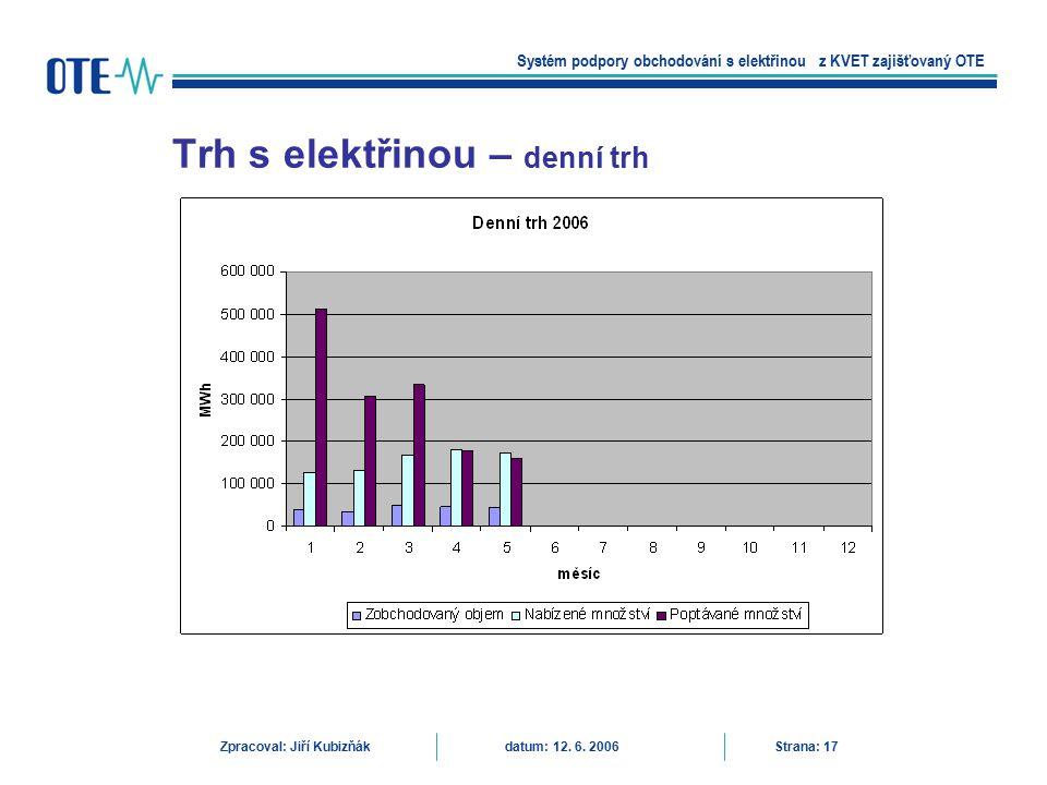Trh s elektřinou – denní trh Systém podpory obchodování s elektřinou z KVET zajišťovaný OTE Zpracoval: Jiří Kubizňák datum: 12. 6. 2006 Strana: 17