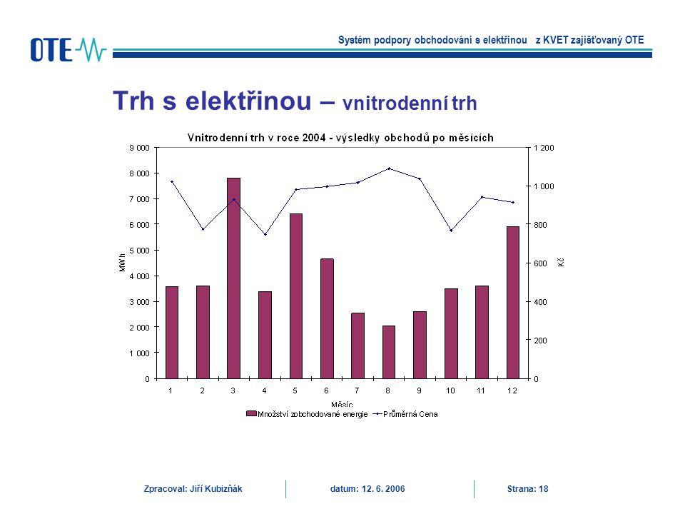 Trh s elektřinou – vnitrodenní trh Systém podpory obchodování s elektřinou z KVET zajišťovaný OTE Zpracoval: Jiří Kubizňák datum: 12. 6. 2006 Strana: