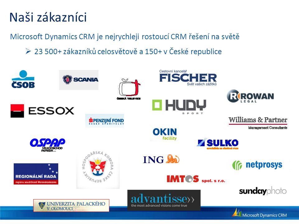 Naši zákazníci Microsoft Dynamics CRM je nejrychleji rostoucí CRM řešení na světě  23 500+ zákazníků celosvětově a 150+ v České republice