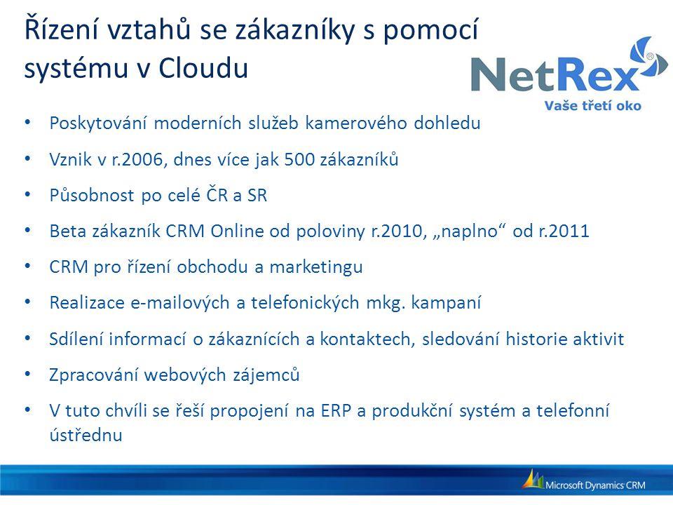 Řízení vztahů se zákazníky s pomocí systému v Cloudu Poskytování moderních služeb kamerového dohledu Vznik v r.2006, dnes více jak 500 zákazníků Působ
