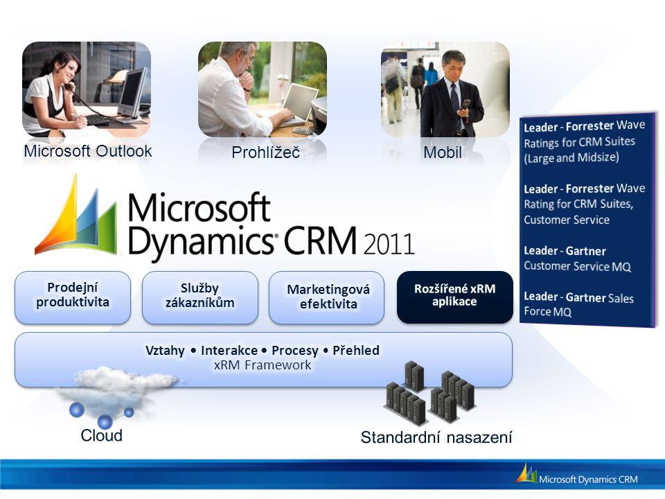 Microsoft Outlook ProhlížečMobil