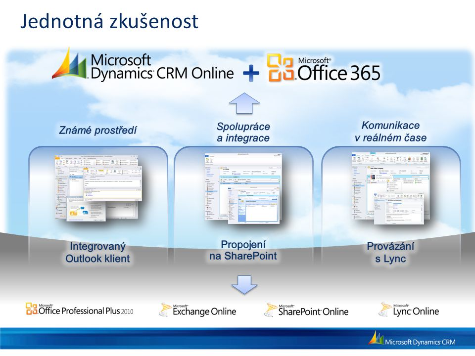 Microsoft Dynamics CRM Online + Exchange Online