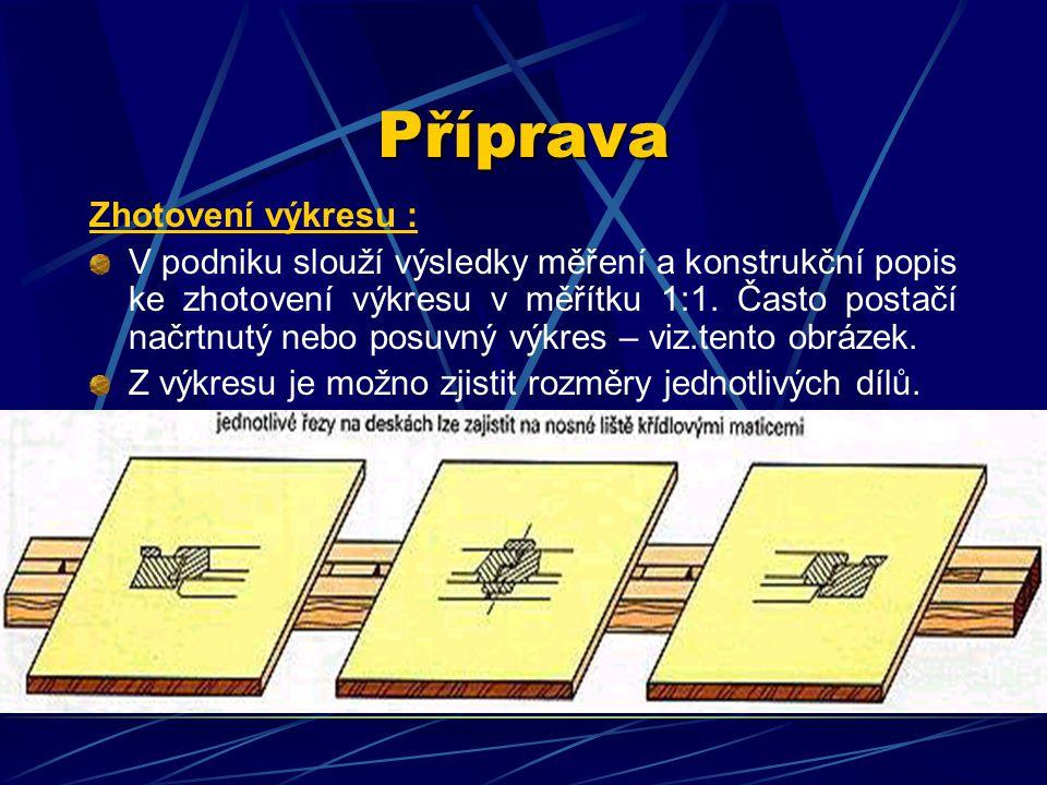 Příprava Totéž platí pro šířku, jež je měřena u překladu, parapetu a ve středu. Nejmenší rozměr je pro výrobu určující. Při větším počtu oken stejné v