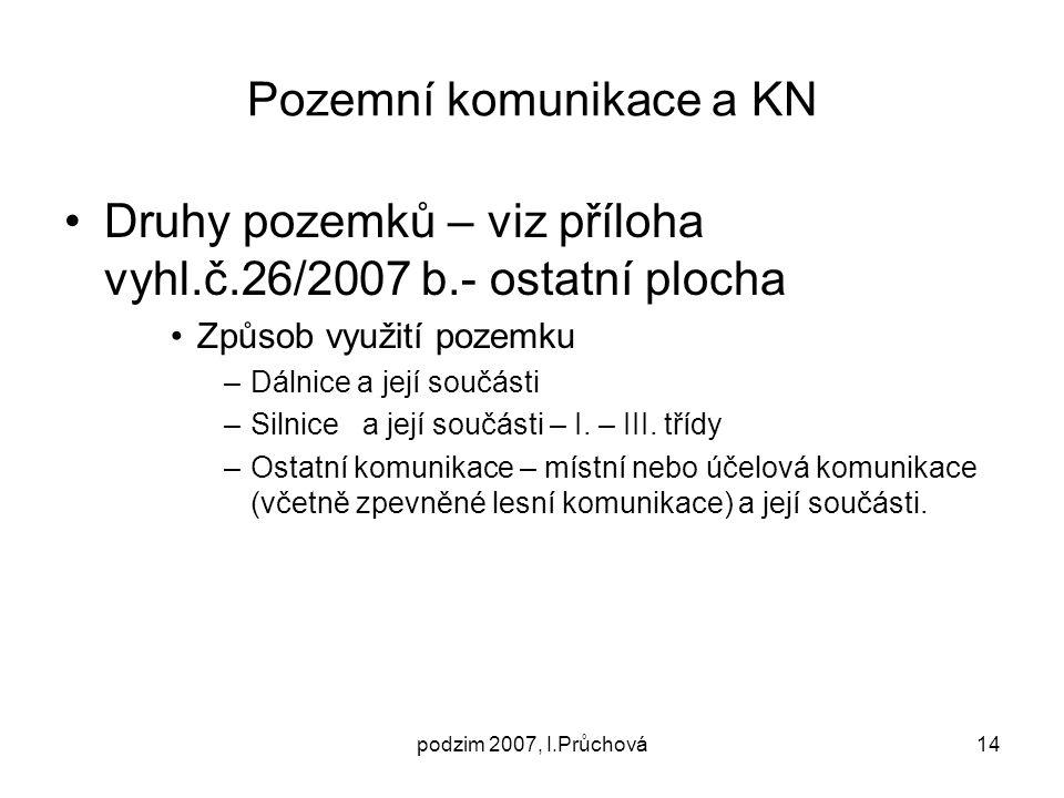 podzim 2007, I.Průchová14 Pozemní komunikace a KN Druhy pozemků – viz příloha vyhl.č.26/2007 b.- ostatní plocha Způsob využití pozemku –Dálnice a její