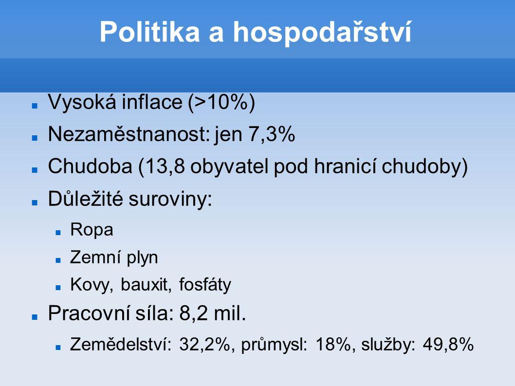 Politika a hospodařství Vysoká inflace (>10%) Nezaměstnanost: jen 7,3% Chudoba (13,8 obyvatel pod hranicí chudoby) Důležité suroviny: Ropa Zemní ply