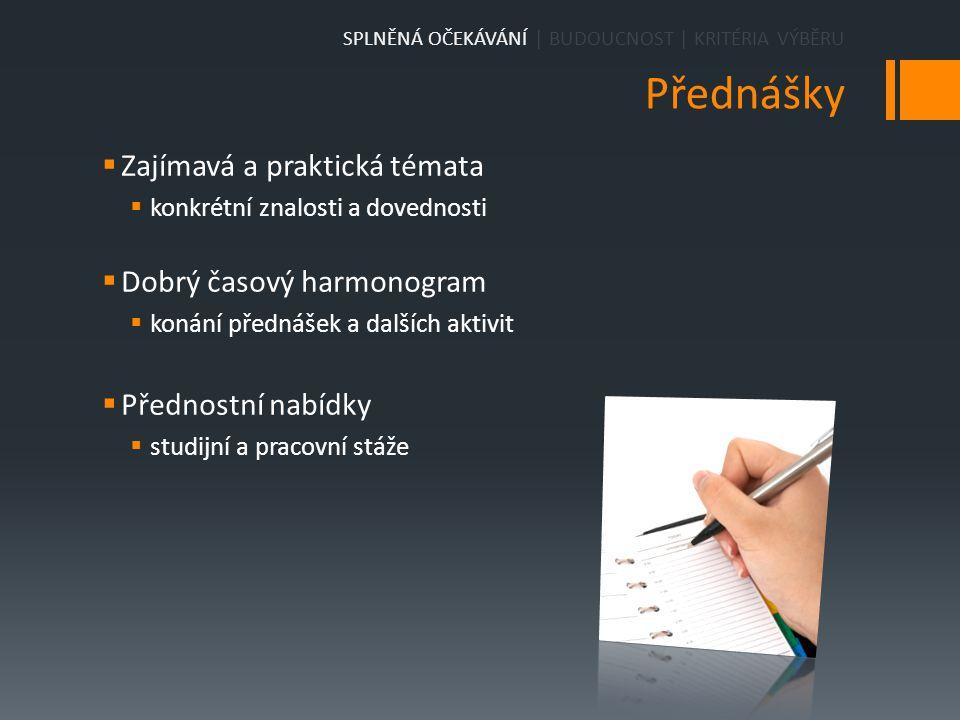 Přednášky  Zajímavá a praktická témata  konkrétní znalosti a dovednosti  Dobrý časový harmonogram  konání přednášek a dalších aktivit  Přednostní